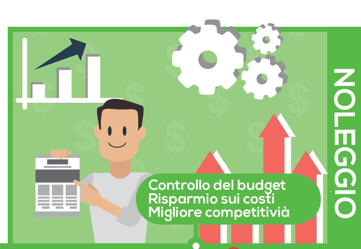 Costi certi e controllo del budget